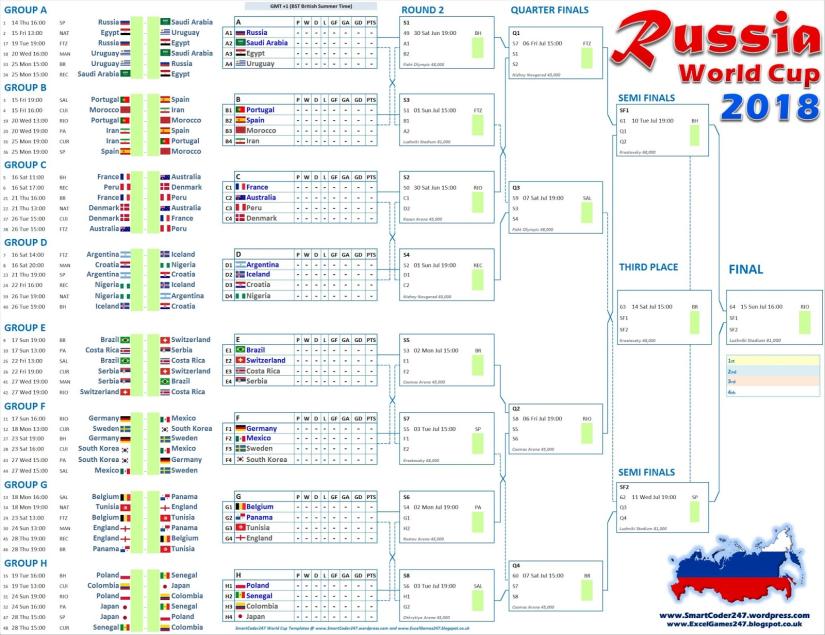Calendario Mundial Rusia 2018.Descargar Excel Mundial Rusia 2018 Descargar Excel Mundial